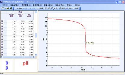 酸碱中和滴定是传感技术运用到中学化学实验一个非